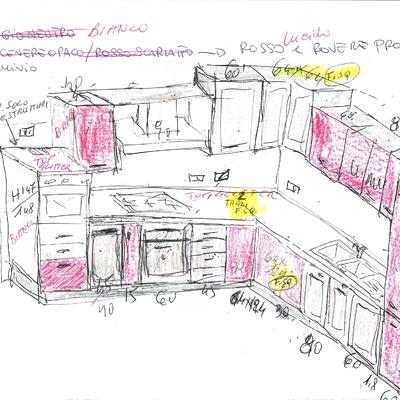 Dimensione mobili cucina trendy rilievo misure cucina for Misure mobili cucina