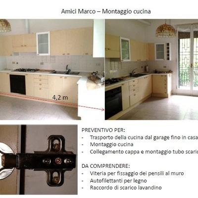 Montaggio cucina esistente bologna bologna habitissimo - Montaggio cappa cucina ...