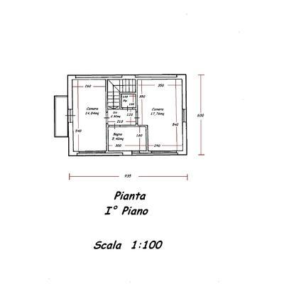 Plan.Prog.-I°P.-Dati_111230