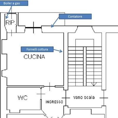 Rilascio certificato di conformit impianto gas domestico torino torino habitissimo - Impianto gas casa costo ...