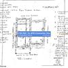 Ristrutturazione integrale casa appartamento 70 mq